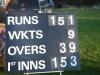 Wantage Cricket Club Tour Of Cambridge 2013 1982
