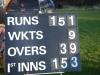 Wantage Cricket Club Tour Of Cambridge 2013 1983